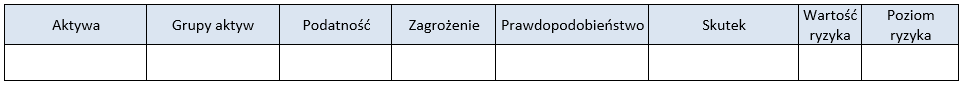 szac-ryzyka-tabela1